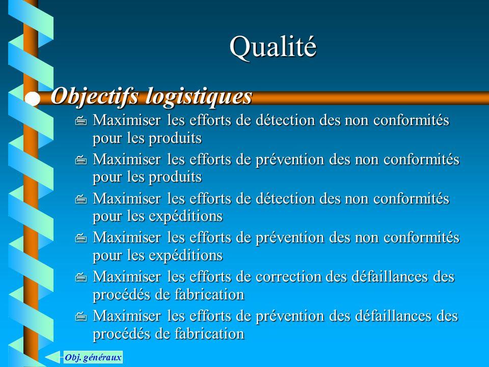 Qualité 7 Maximiser les efforts de détection des non conformités pour les produits 7 Maximiser les efforts de prévention des non conformités pour les
