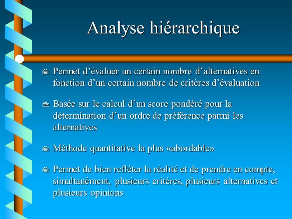 Analyse hiérarchique 7 Permet dévaluer un certain nombre dalternatives en fonction dun certain nombre de critères dévaluation 7 Basée sur le calcul du
