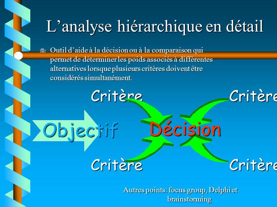 Lanalyse hiérarchique en détail 7 Outil daide à la décision ou à la comparaison qui permet de déterminer les poids associés à différentes alternatives