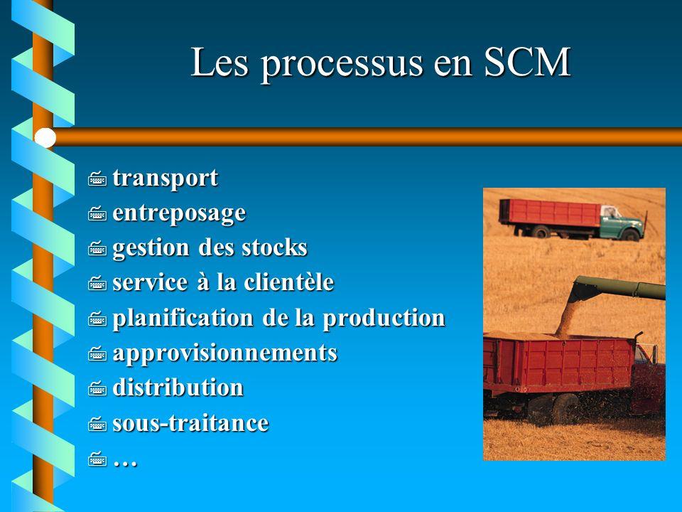 Les processus en SCM 7 transport 7 entreposage 7 gestion des stocks 7 service à la clientèle 7 planification de la production 7 approvisionnements 7 d