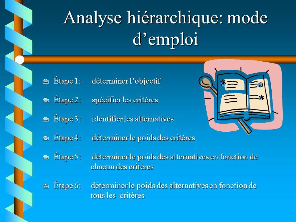 Analyse hiérarchique: mode demploi 7 Étape 1:déterminer lobjectif 7 Étape 2:spécifier les critères 7 Étape 3:identifier les alternatives 7 Étape 4:dét