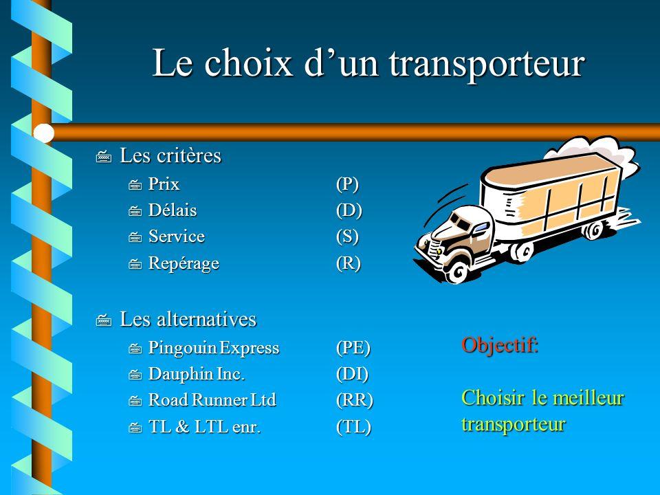 Le choix dun transporteur 7 Les critères 7 Prix(P) 7 Délais(D) 7 Service(S) 7 Repérage(R) 7 Les alternatives 7 Pingouin Express(PE) 7 Dauphin Inc.(DI)