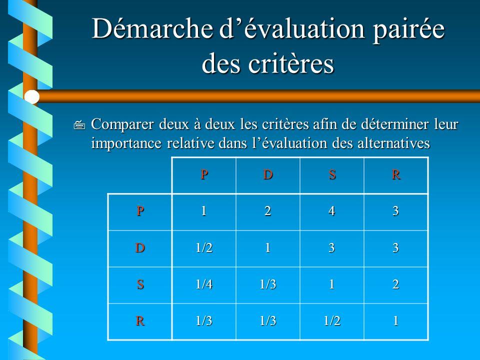 Démarche dévaluation pairée des critères 7 Comparer deux à deux les critères afin de déterminer leur importance relative dans lévaluation des alternat