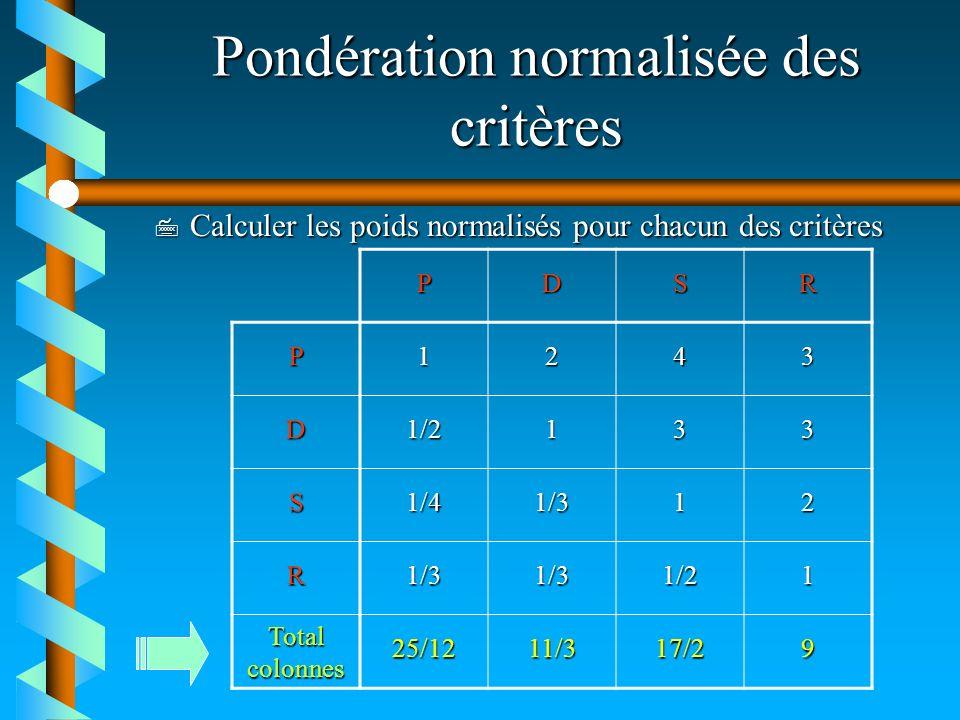 Pondération normalisée des critères 7 Calculer les poids normalisés pour chacun des critères PDSR P1243 D1/2133 S1/41/312 R1/31/31/21 Total colonnes 2