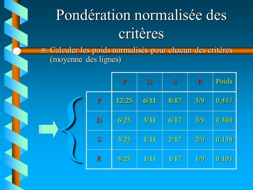 Pondération normalisée des critères 7 Calculer les poids normalisés pour chacun des critères (moyenne des lignes) PDSRPoids P12/256/118/173/90,457 D6/