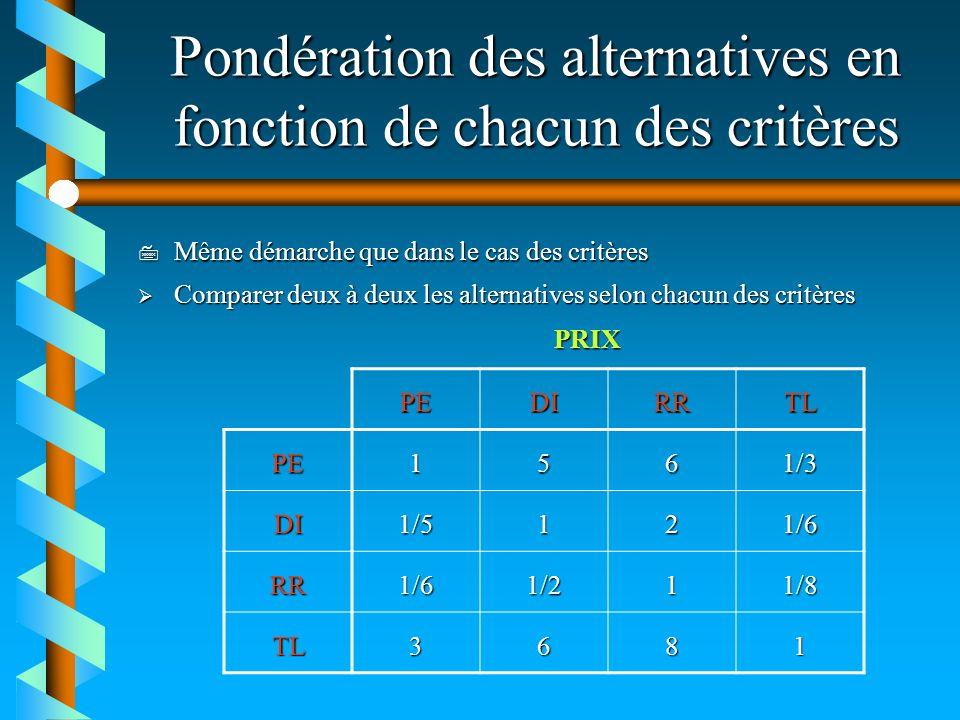 Pondération des alternatives en fonction de chacun des critères 7 Même démarche que dans le cas des critères Comparer deux à deux les alternatives sel
