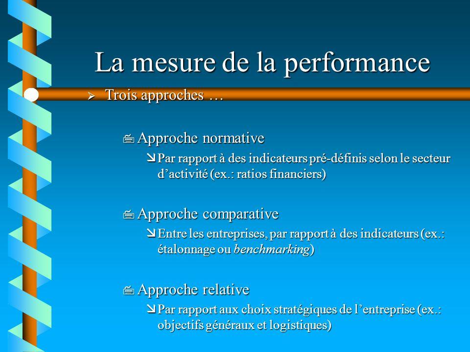 La mesure de la performance 7 Approche normative æPar rapport à des indicateurs pré-définis selon le secteur dactivité (ex.: ratios financiers) 7 Appr