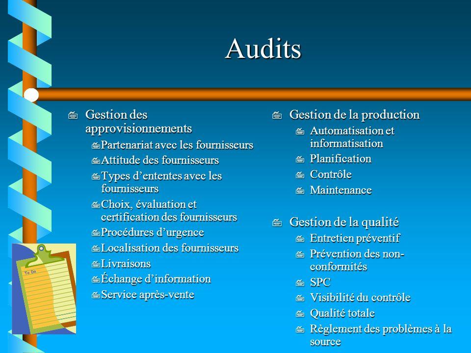 Audits 7 Gestion des approvisionnements 7 Partenariat avec les fournisseurs 7 Attitude des fournisseurs 7 Types dententes avec les fournisseurs 7 Choi