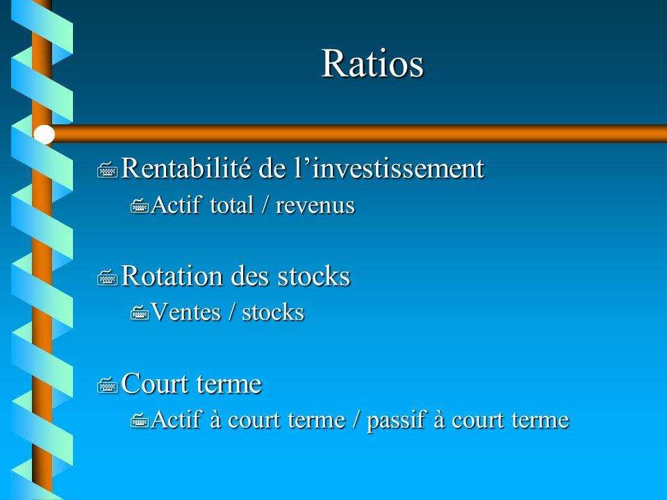 Ratios 7 Rentabilité de linvestissement 7 Actif total / revenus 7 Rotation des stocks 7 Ventes / stocks 7 Court terme 7 Actif à court terme / passif à