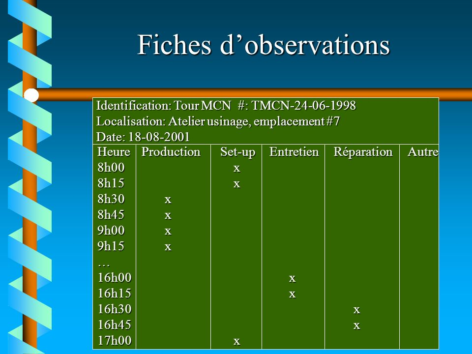 Fiches dobservations Identification: Tour MCN#: TMCN-24-06-1998 Localisation: Atelier usinage, emplacement #7 Date: 18-08-2001 HeureProductionSet-upEn