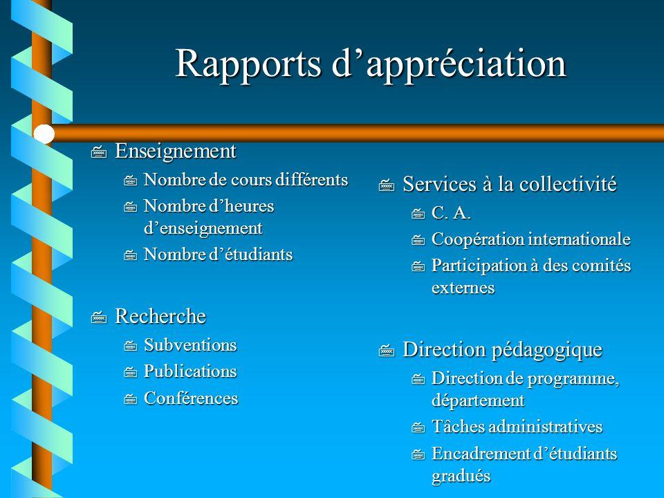 Rapports dappréciation 7 Enseignement 7 Nombre de cours différents 7 Nombre dheures denseignement 7 Nombre détudiants 7 Recherche 7 Subventions 7 Publ