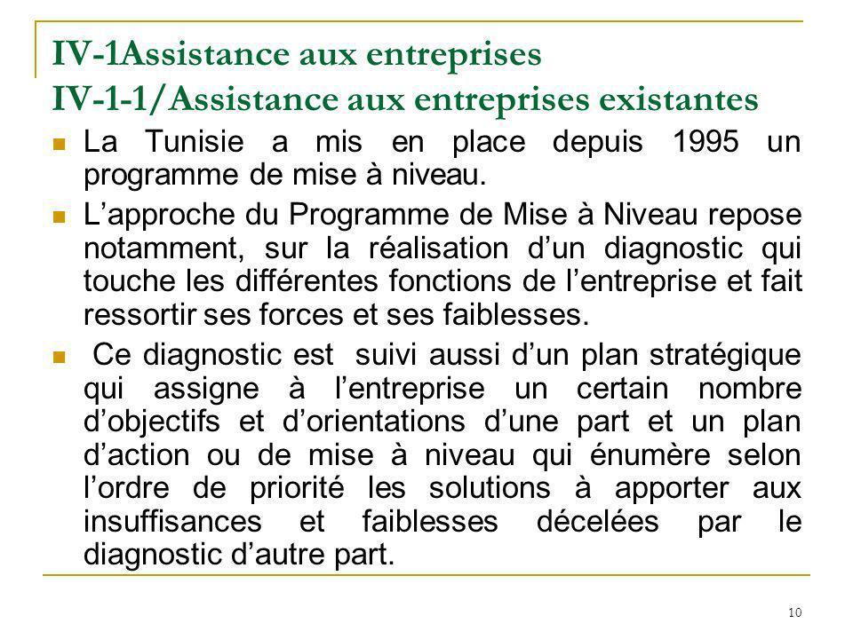 10 IV-1Assistance aux entreprises IV-1-1/Assistance aux entreprises existantes La Tunisie a mis en place depuis 1995 un programme de mise à niveau. La