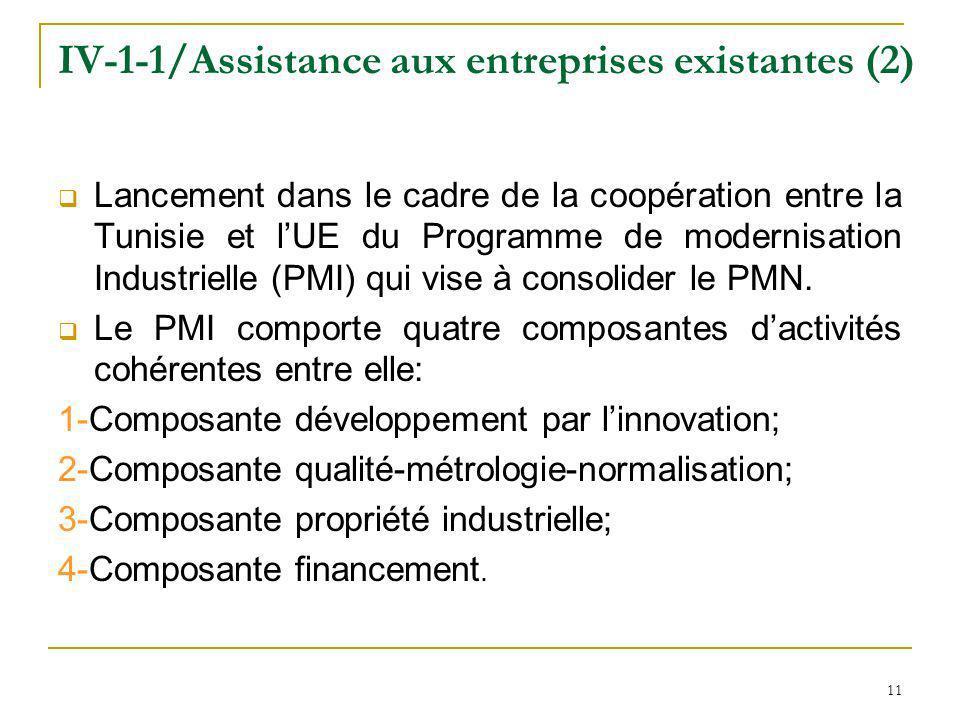 11 IV-1-1/Assistance aux entreprises existantes (2) Lancement dans le cadre de la coopération entre la Tunisie et lUE du Programme de modernisation In