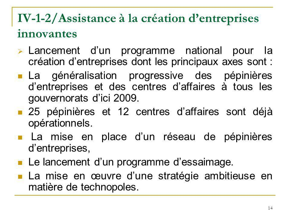 14 IV-1-2/Assistance à la création dentreprises innovantes Lancement dun programme national pour la création dentreprises dont les principaux axes son