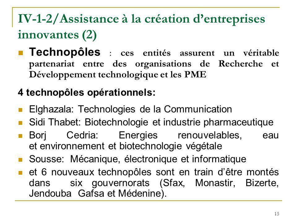15 IV-1-2/Assistance à la création dentreprises innovantes (2) Technopôles : ces entités assurent un véritable partenariat entre des organisations de