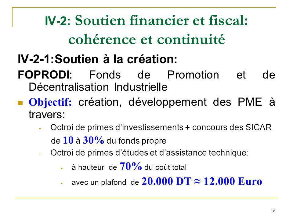16 IV-2: Soutien financier et fiscal: cohérence et continuité IV-2-1:Soutien à la création: FOPRODI: Fonds de Promotion et de Décentralisation Industr