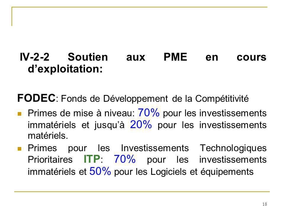 18 IV-2-2 Soutien aux PME en cours dexploitation: FODEC : Fonds de Développement de la Compétitivité Primes de mise à niveau: 70% pour les investissem