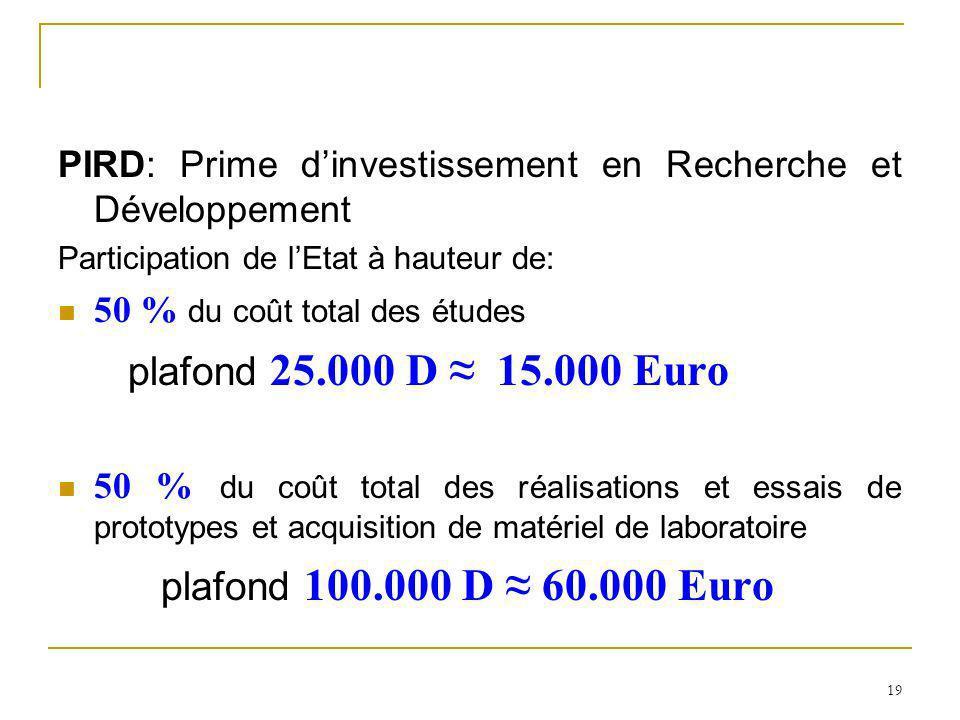 19 PIRD: Prime dinvestissement en Recherche et Développement Participation de lEtat à hauteur de: 50 % du coût total des études plafond 25.000 D 15.00