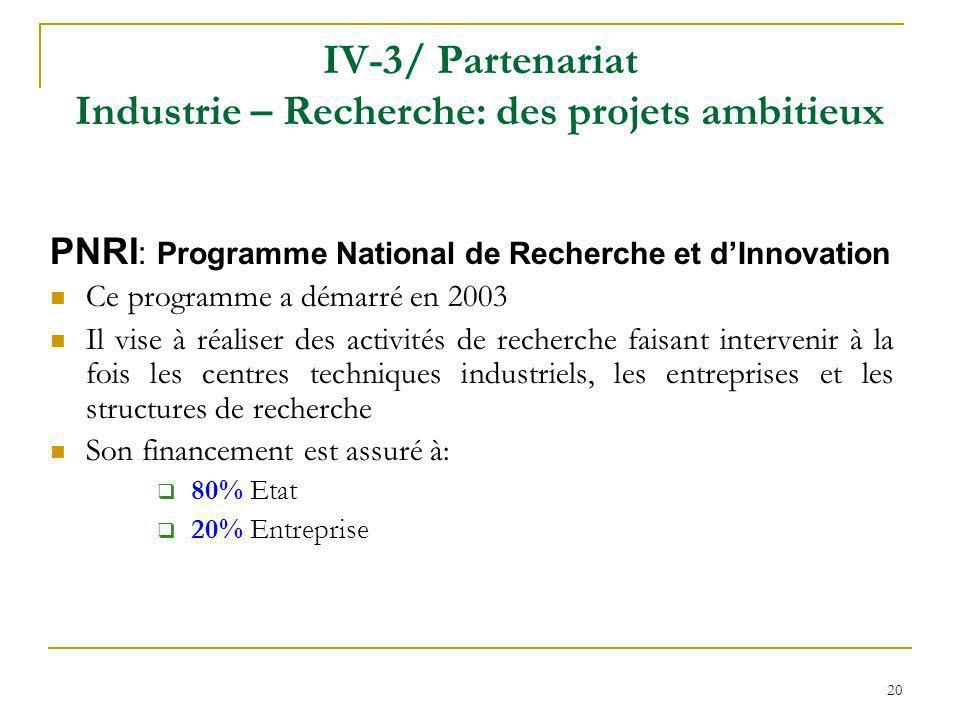 20 IV-3/ Partenariat Industrie – Recherche: des projets ambitieux PNRI : Programme National de Recherche et dInnovation Ce programme a démarré en 2003
