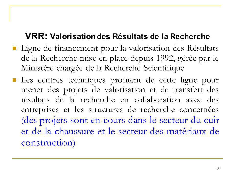 21 VRR: Valorisation des Résultats de la Recherche Ligne de financement pour la valorisation des Résultats de la Recherche mise en place depuis 1992,