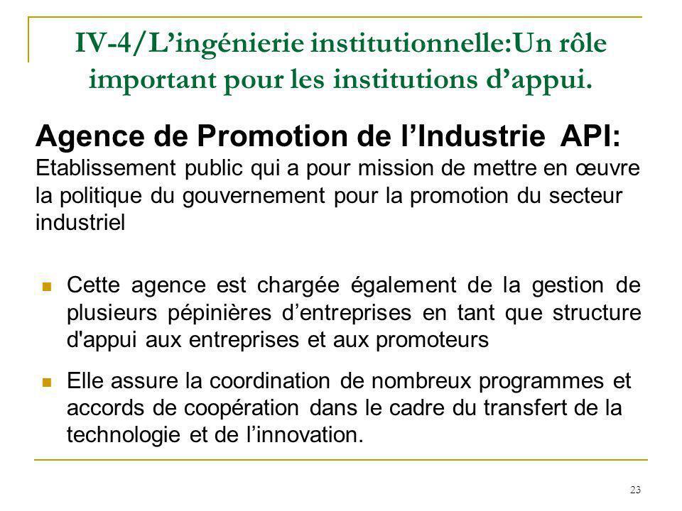 23 IV-4/Lingénierie institutionnelle:Un rôle important pour les institutions dappui. Cette agence est chargée également de la gestion de plusieurs pép
