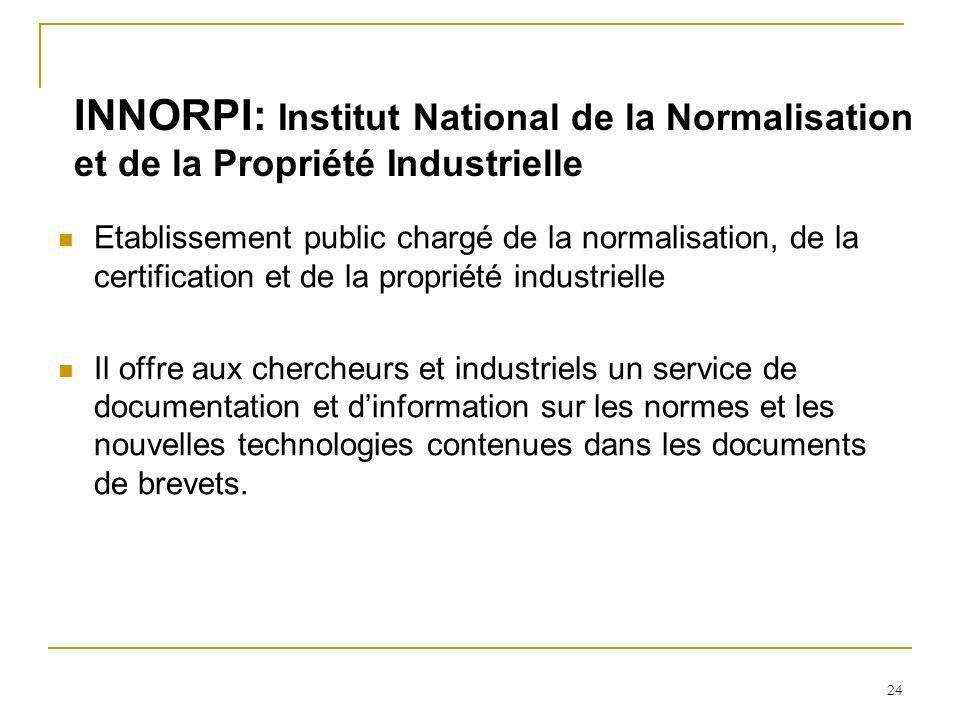 24 INNORPI: Institut National de la Normalisation et de la Propriété Industrielle Etablissement public chargé de la normalisation, de la certification