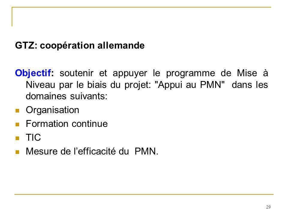 29 GTZ: coopération allemande Objectif: soutenir et appuyer le programme de Mise à Niveau par le biais du projet: