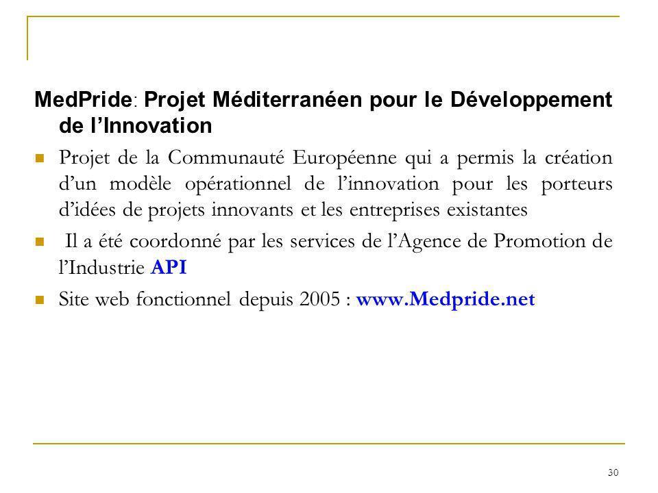 30 MedPride : Projet Méditerranéen pour le Développement de lInnovation Projet de la Communauté Européenne qui a permis la création dun modèle opérati