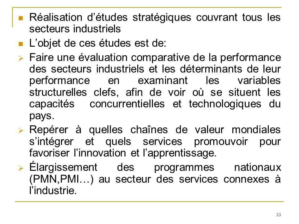 33 Réalisation détudes stratégiques couvrant tous les secteurs industriels Lobjet de ces études est de: Faire une évaluation comparative de la perform