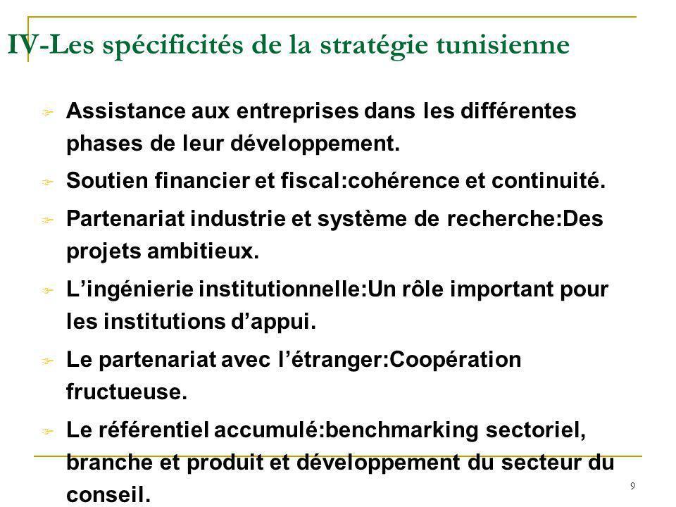 9 IV-Les spécificités de la stratégie tunisienne Assistance aux entreprises dans les différentes phases de leur développement. Soutien financier et fi