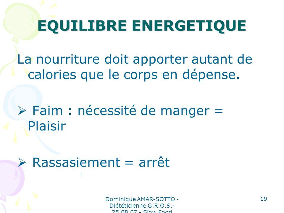 Dominique AMAR-SOTTO - Diététicienne G.R.O.S.- 25.08.07 - Slow Food 19 EQUILIBRE ENERGETIQUE La nourriture doit apporter autant de calories que le corps en dépense.