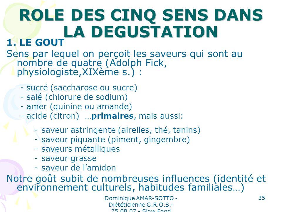 Dominique AMAR-SOTTO - Diététicienne G.R.O.S.- 25.08.07 - Slow Food 35 ROLE DES CINQ SENS DANS LA DEGUSTATION 1.