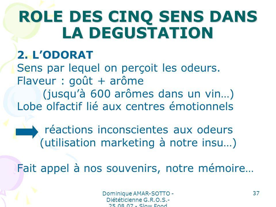 Dominique AMAR-SOTTO - Diététicienne G.R.O.S.- 25.08.07 - Slow Food 37 ROLE DES CINQ SENS DANS LA DEGUSTATION 2.