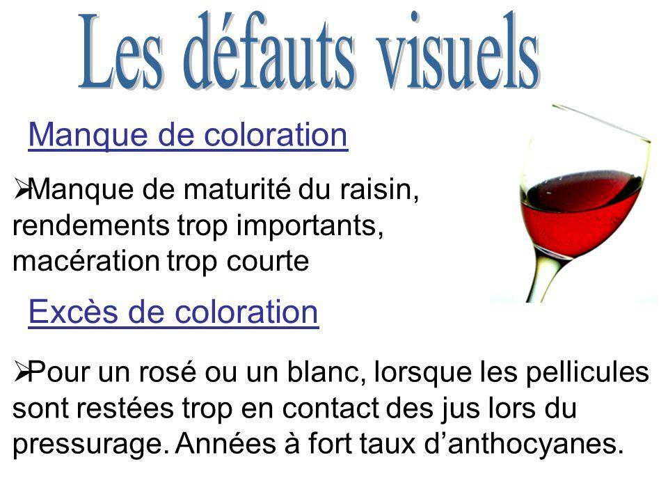 Manque de coloration Manque de maturité du raisin, rendements trop importants, macération trop courte Excès de coloration Pour un rosé ou un blanc, lorsque les pellicules sont restées trop en contact des jus lors du pressurage.