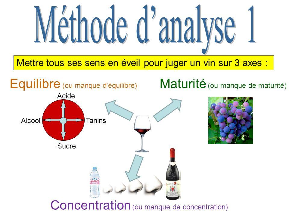 Mettre tous ses sens en éveil pour juger un vin sur 3 axes : Equilibre (ou manque déquilibre) Maturité (ou manque de maturité) Concentration (ou manque de concentration) Acide Sucre AlcoolTanins