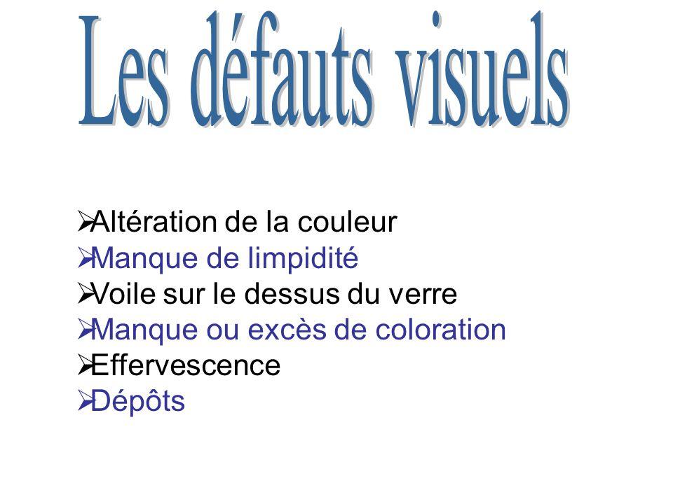 Altération de la couleur Manque de limpidité Voile sur le dessus du verre Manque ou excès de coloration Effervescence Dépôts