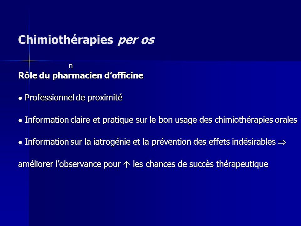 Rôle du pharmacien dofficine Professionnel de proximité Professionnel de proximité Information claire et pratique sur le bon usage des chimiothérapies