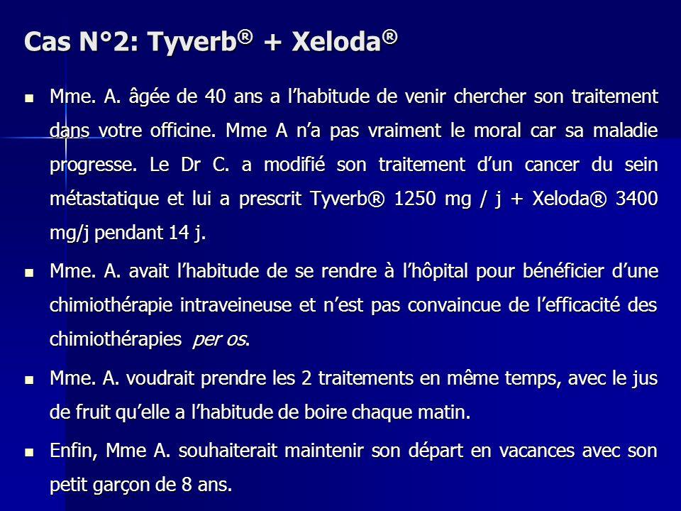 Cas N°2: Tyverb ® + Xeloda ® Mme. A. âgée de 40 ans a lhabitude de venir chercher son traitement dans votre officine. Mme A na pas vraiment le moral c