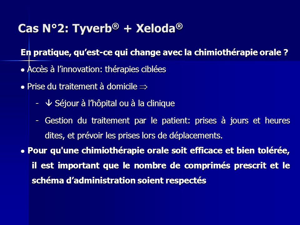 Cas N°2: Tyverb ® + Xeloda ® En pratique, quest-ce qui change avec la chimiothérapie orale ? Accès à linnovation: thérapies ciblées Accès à linnovatio