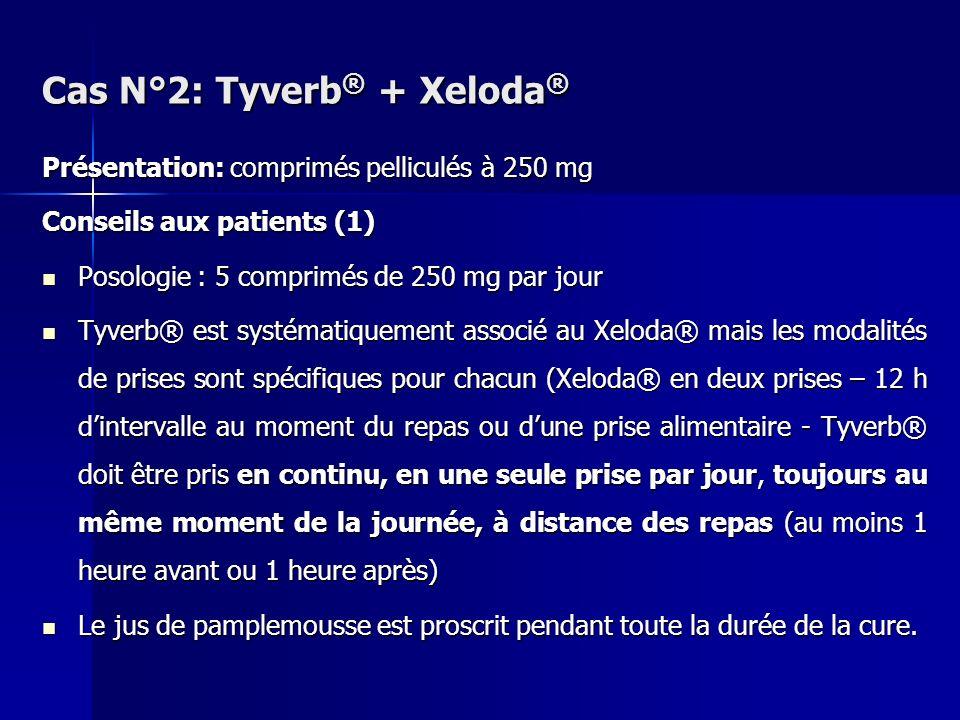 Présentation: comprimés pelliculés à 250 mg Conseils aux patients (1) Posologie : 5 comprimés de 250 mg par jour Posologie : 5 comprimés de 250 mg par