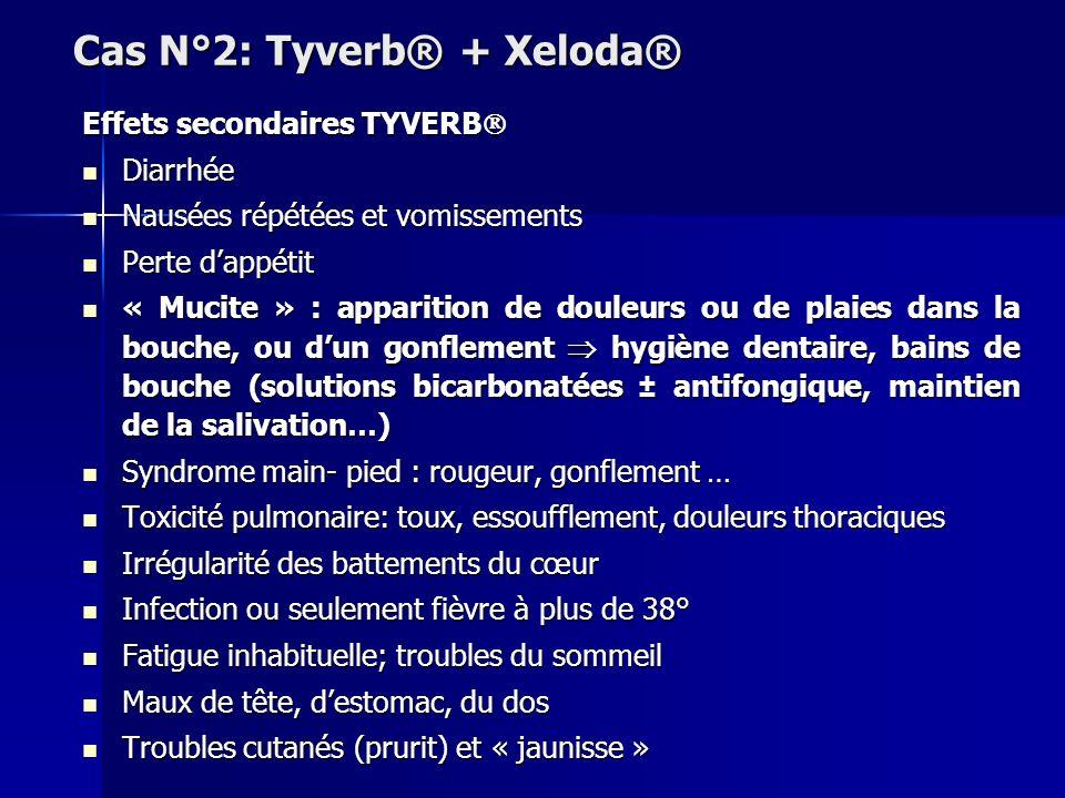 Effets secondaires TYVERB Effets secondaires TYVERB Diarrhée Diarrhée Nausées répétées et vomissements Nausées répétées et vomissements Perte dappétit