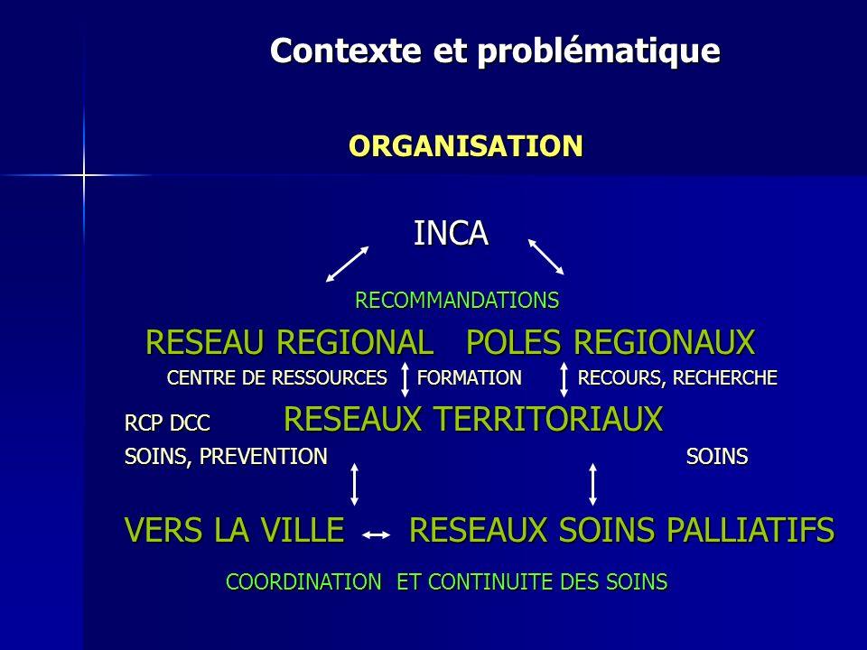ORGANISATION INCA INCA RECOMMANDATIONS RECOMMANDATIONS RESEAU REGIONAL POLES REGIONAUX RESEAU REGIONAL POLES REGIONAUX CENTRE DE RESSOURCES FORMATION
