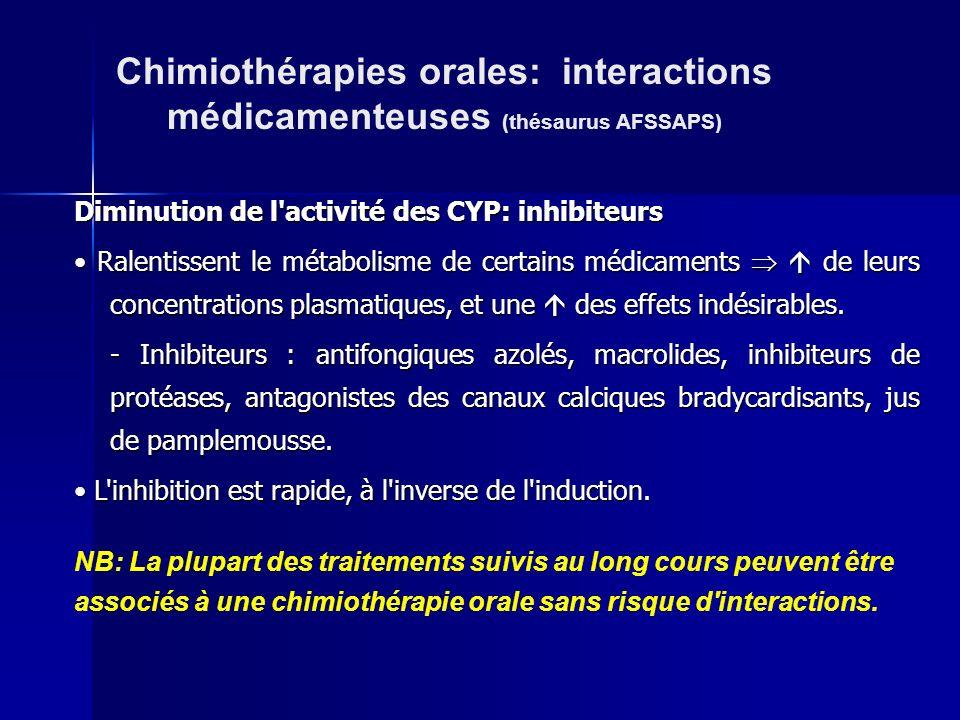 Diminution de l'activité des CYP: inhibiteurs Ralentissent le métabolisme de certains médicaments de leurs concentrations plasmatiques, et une des eff