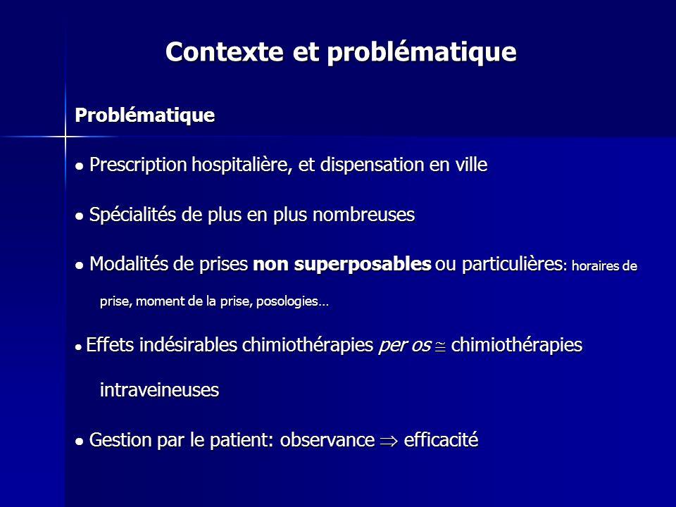Problématique Prescription hospitalière, et dispensation en ville Prescription hospitalière, et dispensation en ville Spécialités de plus en plus nomb