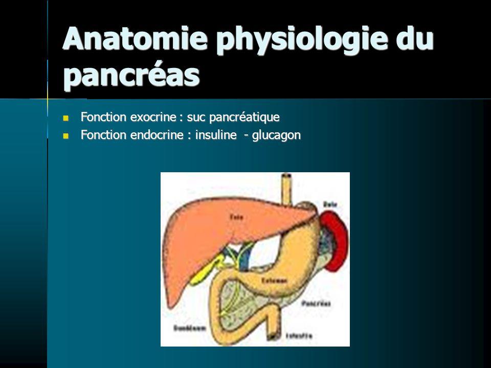 Anatomie physiologie du pancréas Fonction exocrine : suc pancréatique Fonction exocrine : suc pancréatique Fonction endocrine : insuline - glucagon Fonction endocrine : insuline - glucagon