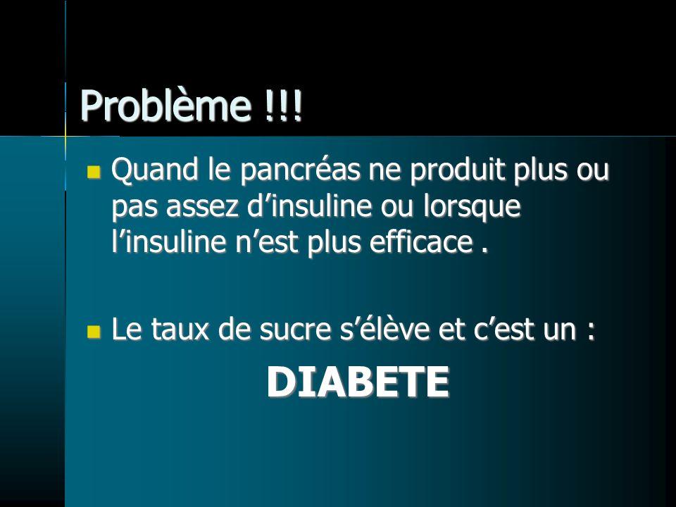 Problème !!! Quand le pancréas ne produit plus ou pas assez dinsuline ou lorsque linsuline nest plus efficace. Quand le pancréas ne produit plus ou pa