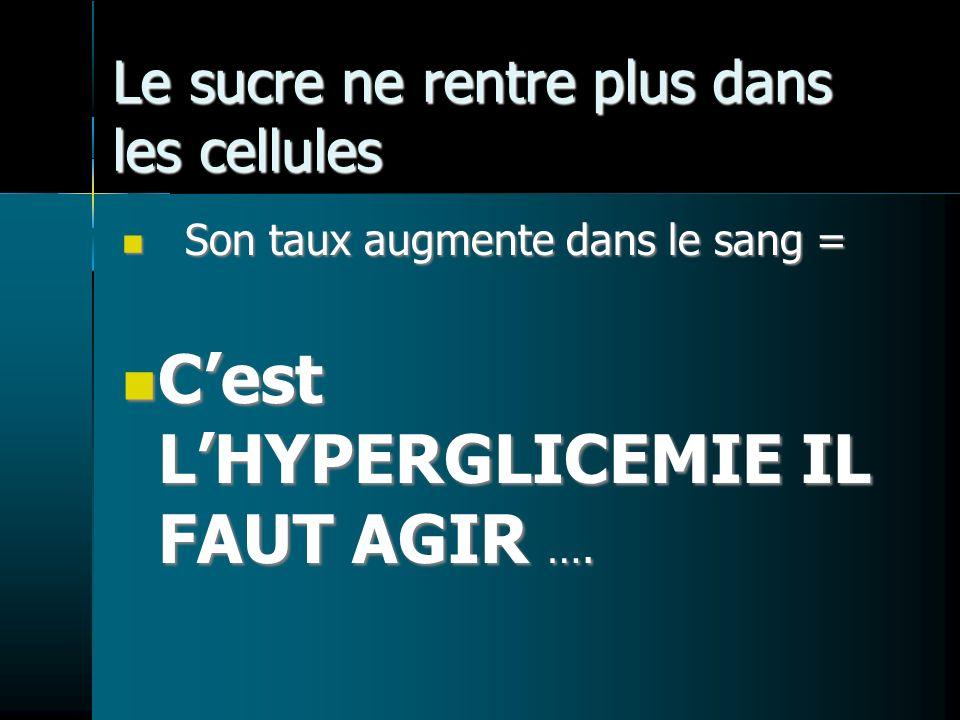 Le sucre ne rentre plus dans les cellules Son taux augmente dans le sang = Son taux augmente dans le sang = Cest LHYPERGLICEMIE IL FAUT AGIR ….