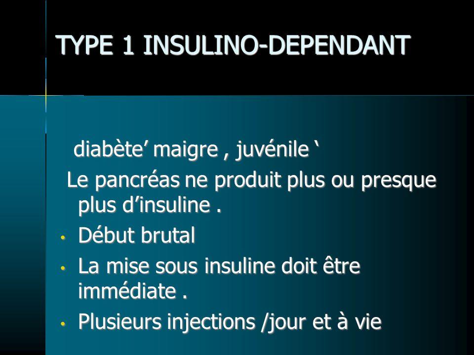 TYPE 1 INSULINO-DEPENDANT diabète maigre, juvénile diabète maigre, juvénile Le pancréas ne produit plus ou presque plus dinsuline.