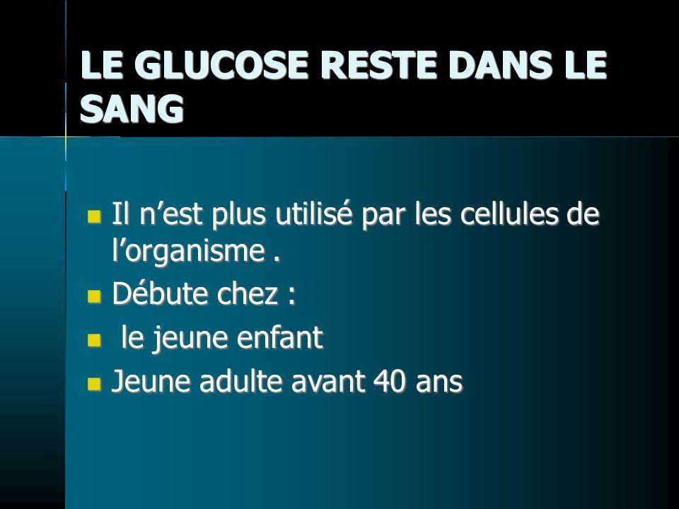 LE GLUCOSE RESTE DANS LE SANG Il nest plus utilisé par les cellules de lorganisme. Il nest plus utilisé par les cellules de lorganisme. Débute chez :
