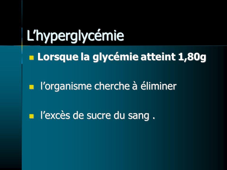 Lhyperglycémie Lorsque la glycémie atteint 1,80g Lorsque la glycémie atteint 1,80g lorganisme cherche à éliminer lorganisme cherche à éliminer lexcès de sucre du sang.
